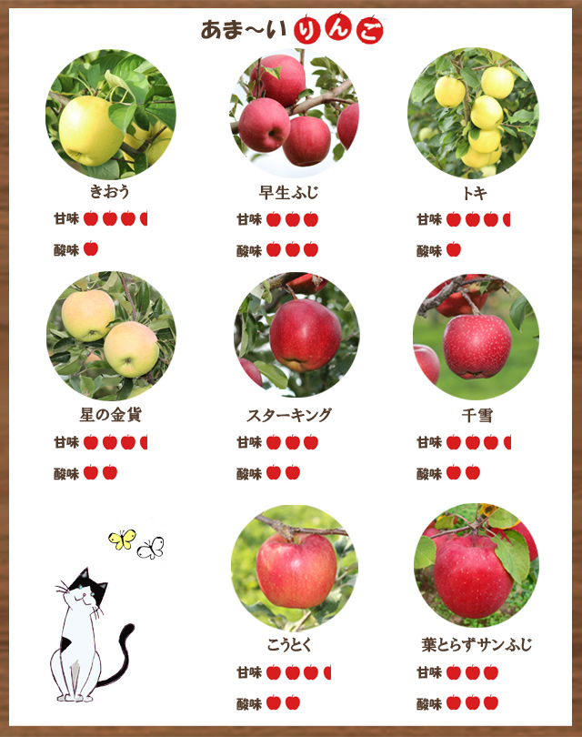 あま~いりんご一覧