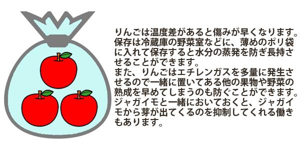 りんごの保存方法 りんごは温度差があると傷みが早くなります。保存は冷蔵庫の野菜室などに、薄めのポリ袋に入れて置くと水分の蒸発を防ぎ長持させることができます。また、りんごはエチレンガスを多量に発生させるので一緒に置いてある他の果物の熟成を早めてしまうのも防ぐことができます。ジャガイモと一緒においておくと、ジャガイモから芽が出てくるのを抑制してくれる働きもあります。